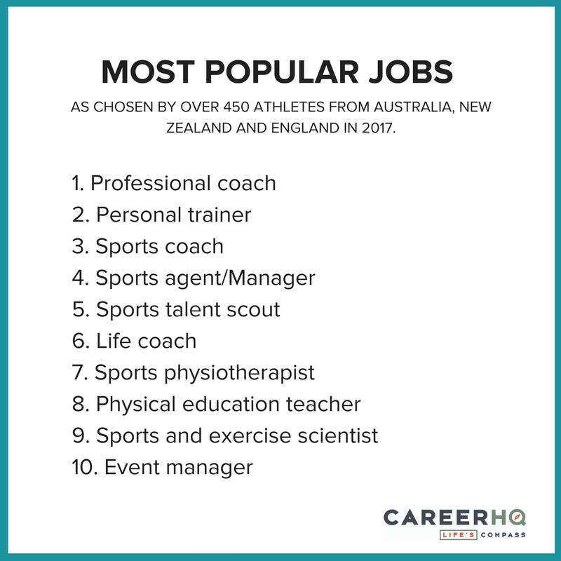 athlete most popular jobs